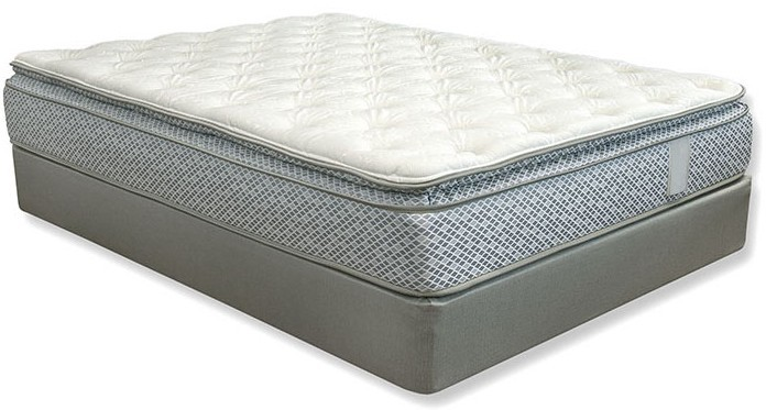 Mattress For Less Greenville Mattress Company