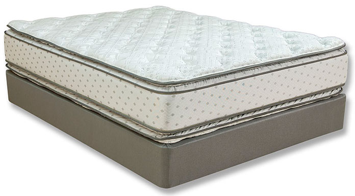 Two sided mattress in greenville sc greenville mattress for Which mattress company is the best